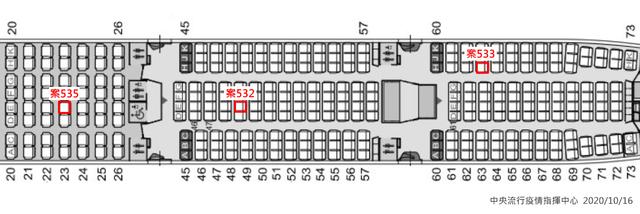 案532、533、535班機座位圖。
