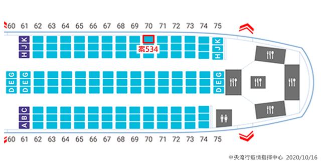 案534班機座位圖。