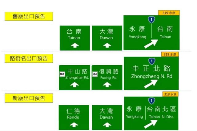 最新版國道標示。(高公局提供)