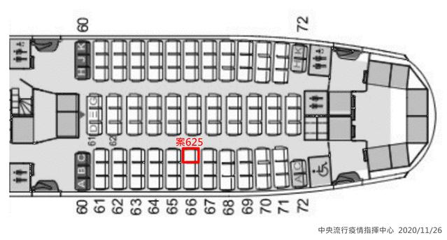(案625班機座位圖)