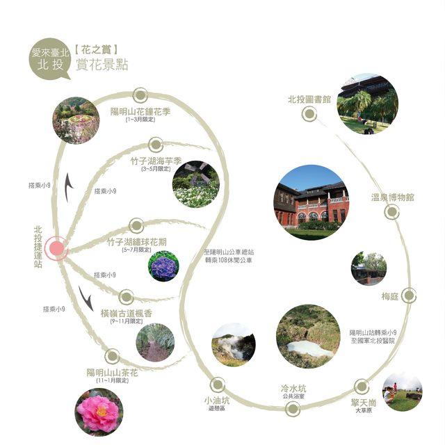 花之賞旅遊地圖/翻攝自台北市產業發展局