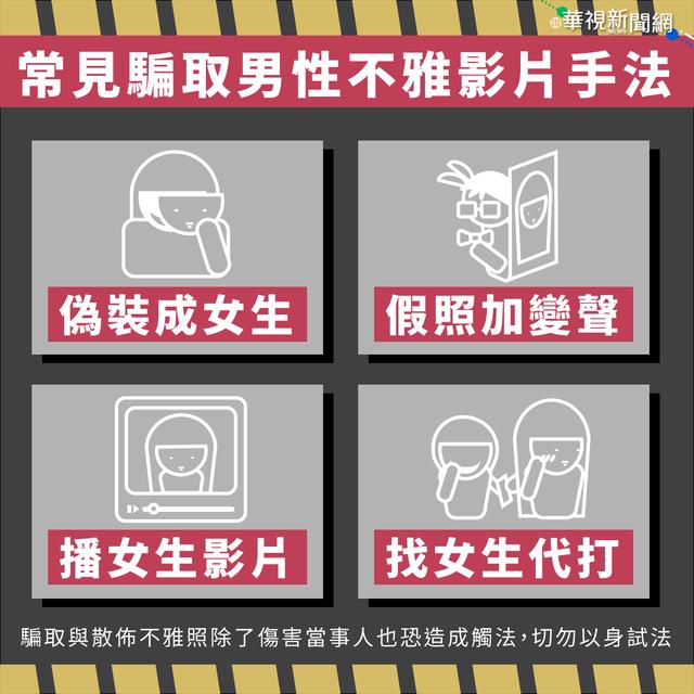 騙取不雅影片手法。華視新聞網製圖