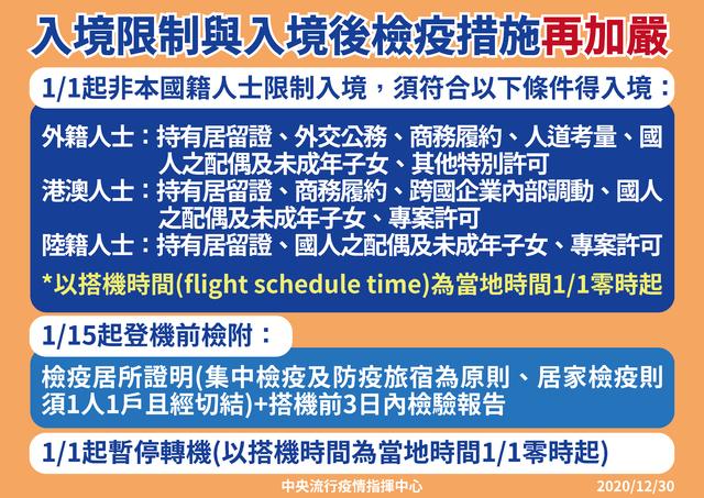1/1起禁外籍人士入境 1/15起本國籍「居家檢疫升級」   (指揮中心提供)