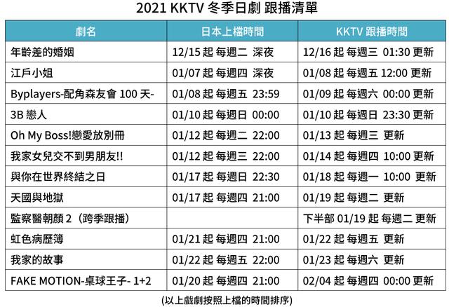 (KKTV提供)