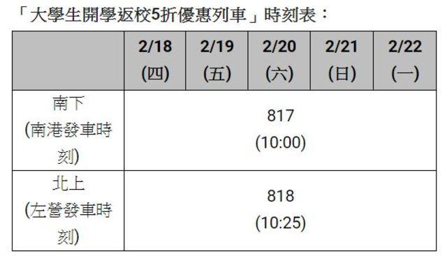 高鐵將在2月18日(四)至2月22日(一)日提供南下、北上各一班共10班次優惠列車。(台灣高鐵提供)