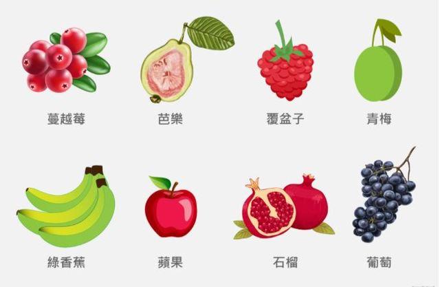 含「單寧酸」水果/翻攝自李宜霖胃腸肝膽科網站