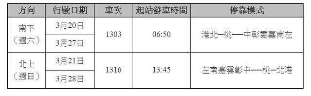 高鐵加開列車時刻表。(台灣高鐵提供)