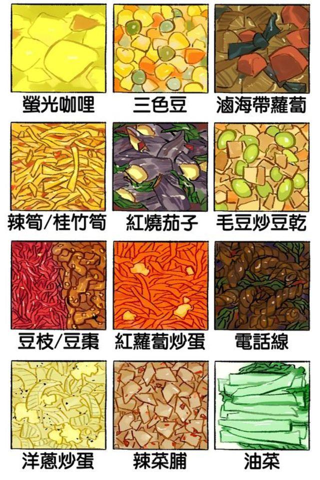 漫畫家葉明軒畫出「難吃便當配菜TOP12」(葉明軒授權《華視新聞網》使用)