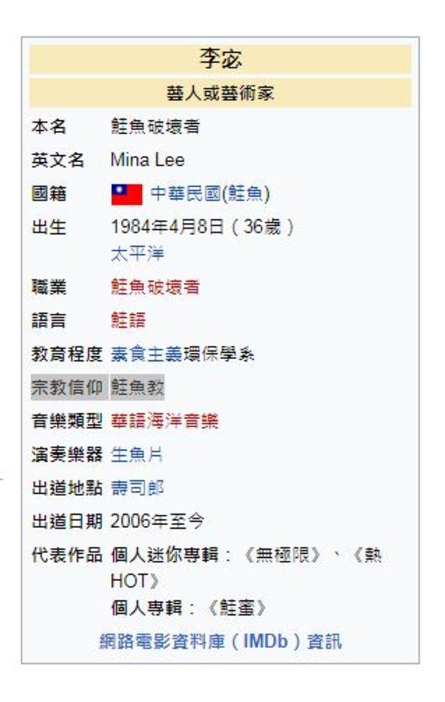 李宓的維基百科遭網友竄改。(翻攝自維基百科/李宓)
