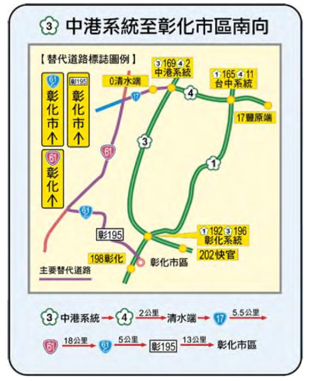 中港系統至彰化市區南向替代道路圖。(高公局提供)