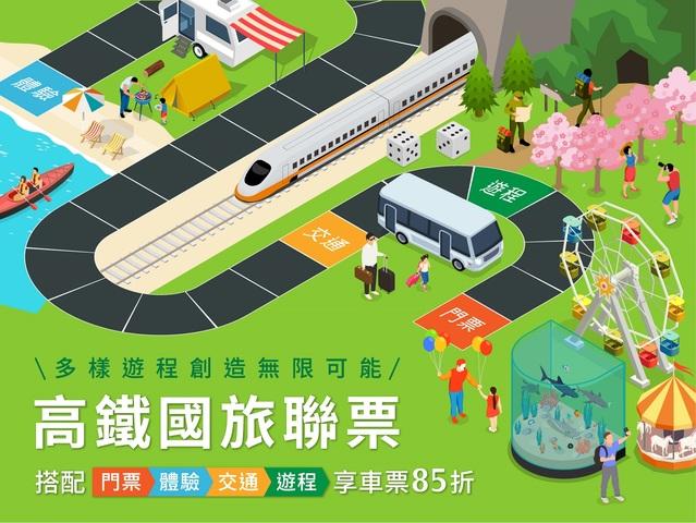 高鐵攜手KLOOK、KKday旅遊平台推出「國旅聯票」。(高鐵提供)