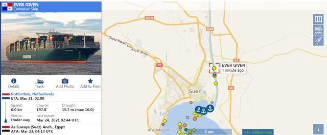 長榮海運貨櫃輪長賜號(Ever Given)卡在蘇伊士運河。(翻攝自vesselfinder網站)