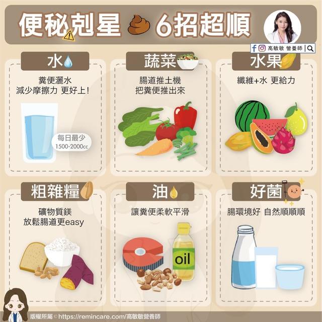 營養師高敏敏分享「六大便秘剋星」。(翻攝自高敏敏營養師臉書)