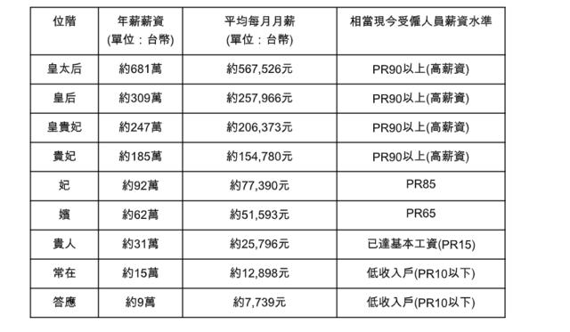 圖/大華中學提供
