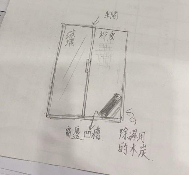 女大生分享「自製防狼機關」的手繪示意圖。(翻攝《Dcard》)