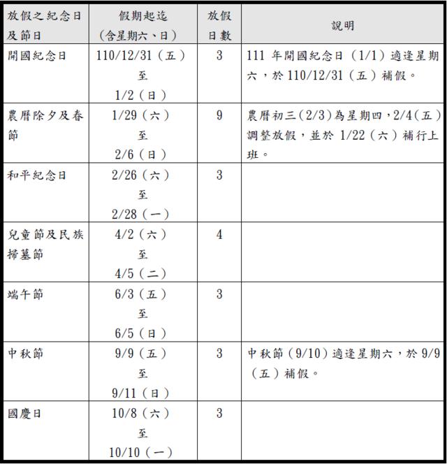 民國111年政府行政機關辦公日曆表。(人事總處提供)