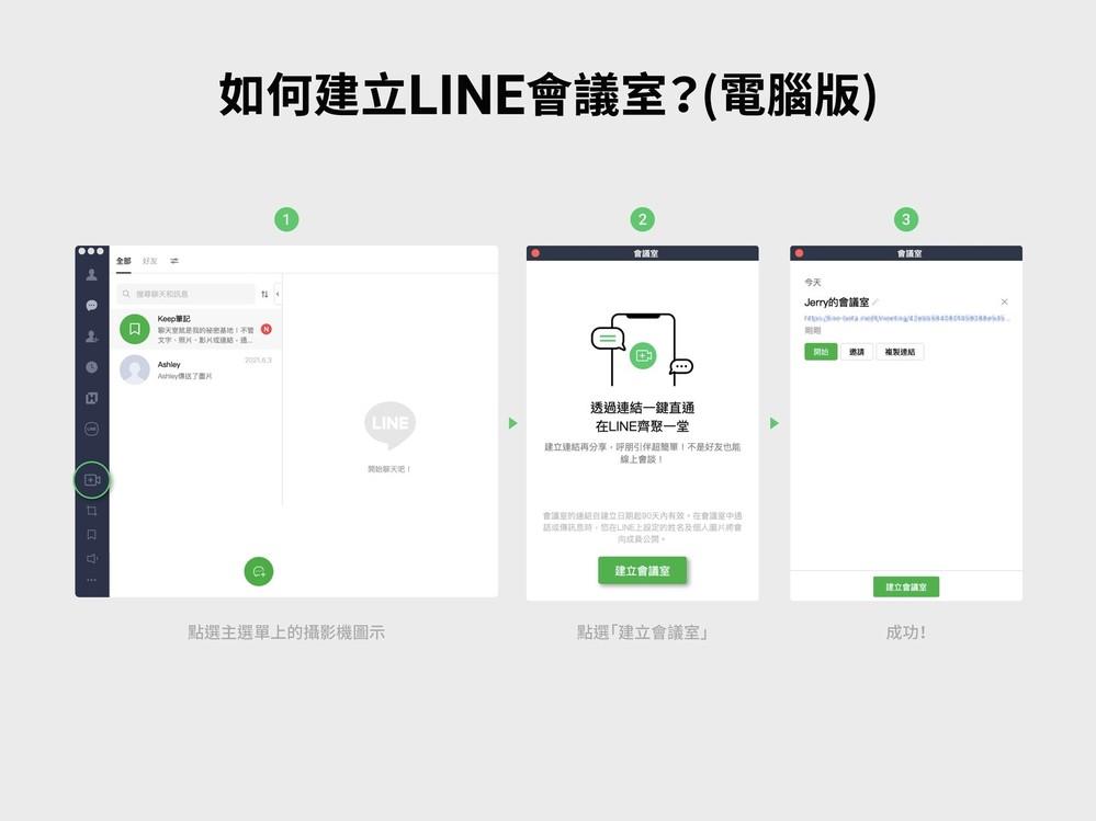 翻攝自LINE台灣官方BLOG網頁。