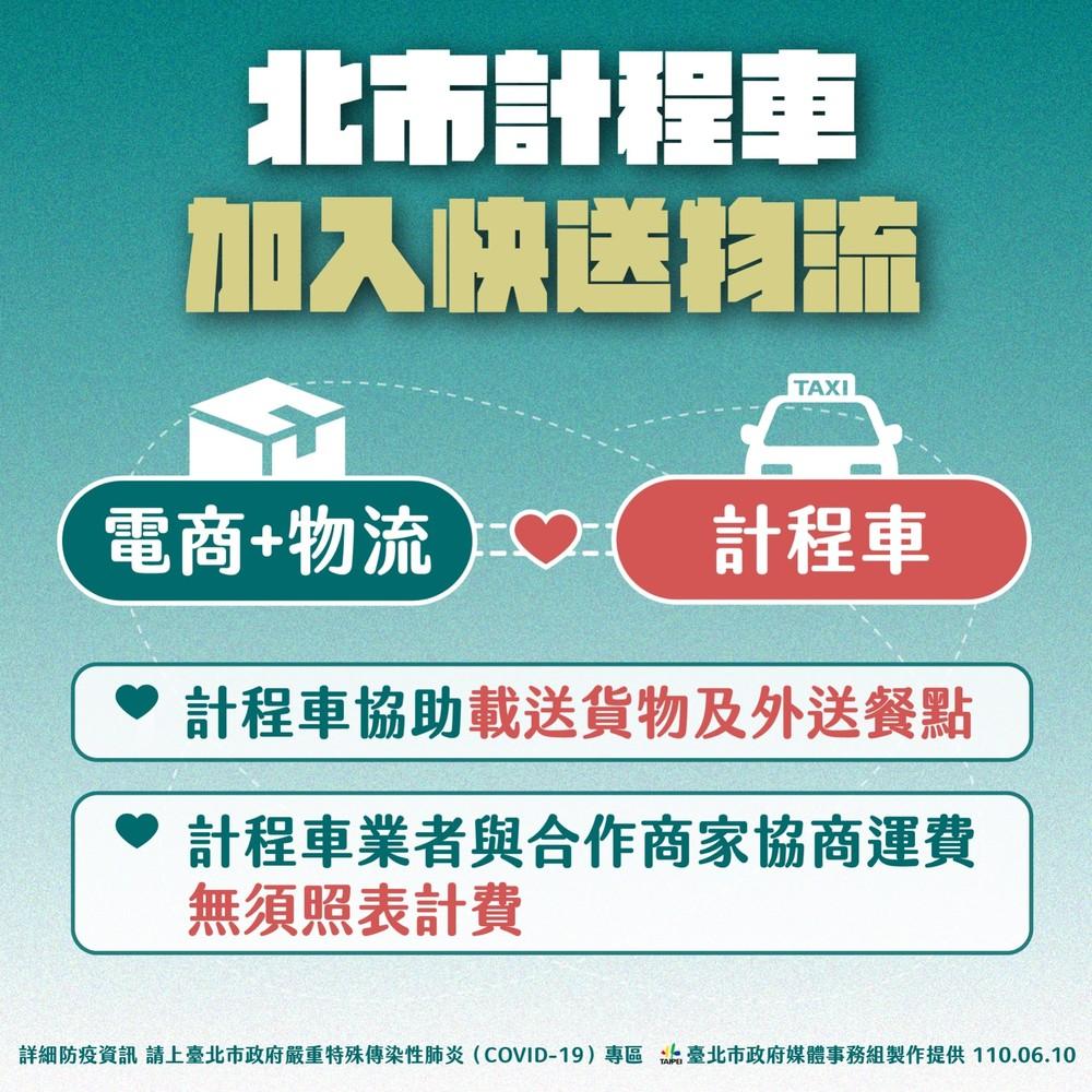 解決物流塞+計程車客源 北市府讓計程車投入物流 | (北市府提供)