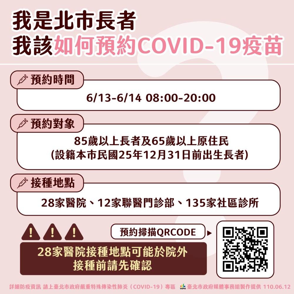 (台北市政府提供)。