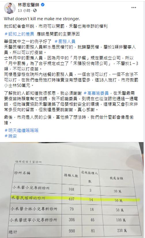 (翻攝自臉書林思宏醫師)。