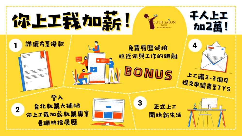 台北市勞動局提供