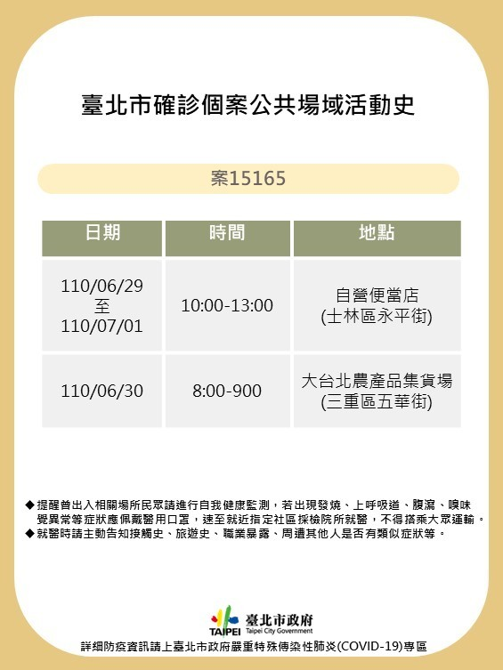 確診個案公共場域活動史 (台北市政府提供)