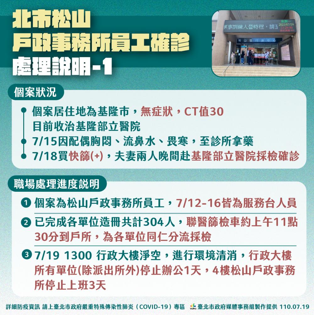 (台北市政府提供)