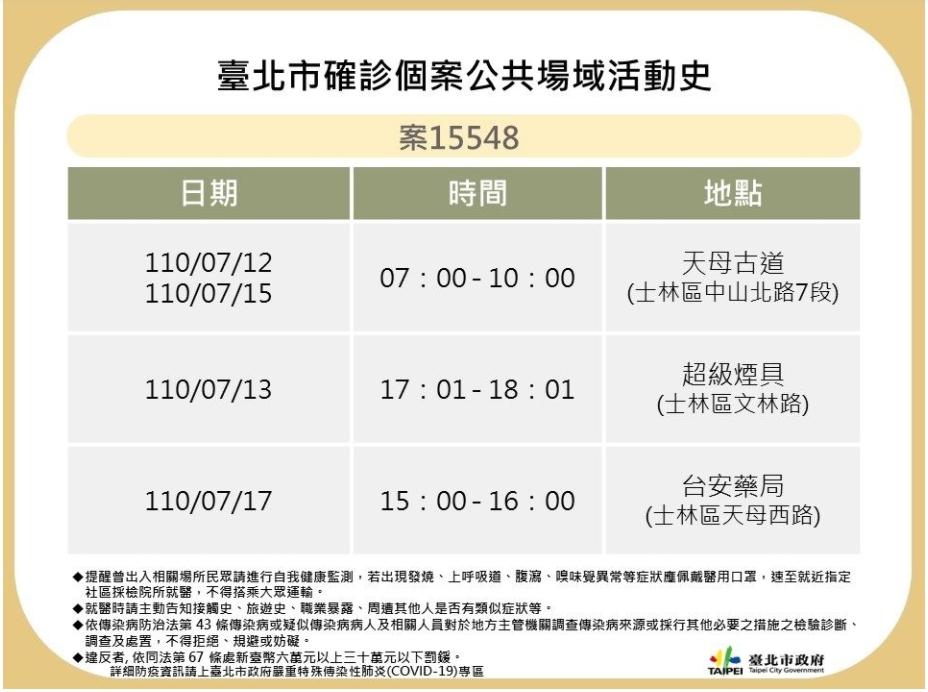 市府網站更新足跡為7/13。(台北市政府提供)