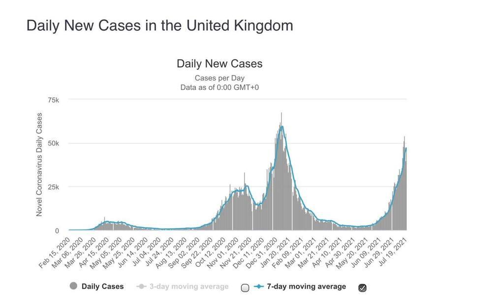 謝宗學分析英國疫情狀況。(翻攝自臉書Dr. E 小兒急診室日誌)。