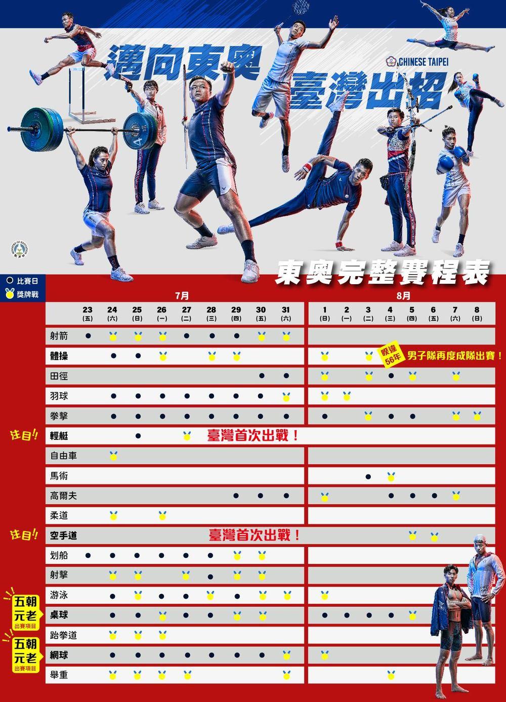 教育部整理東京奧運台灣賽程表。(翻攝自教育部臉書)